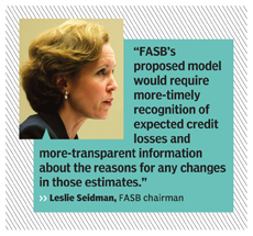 articles concerning fasb