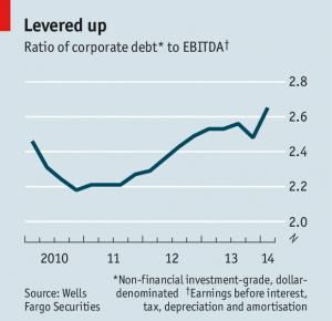 leveredUP_theeconomist leverage