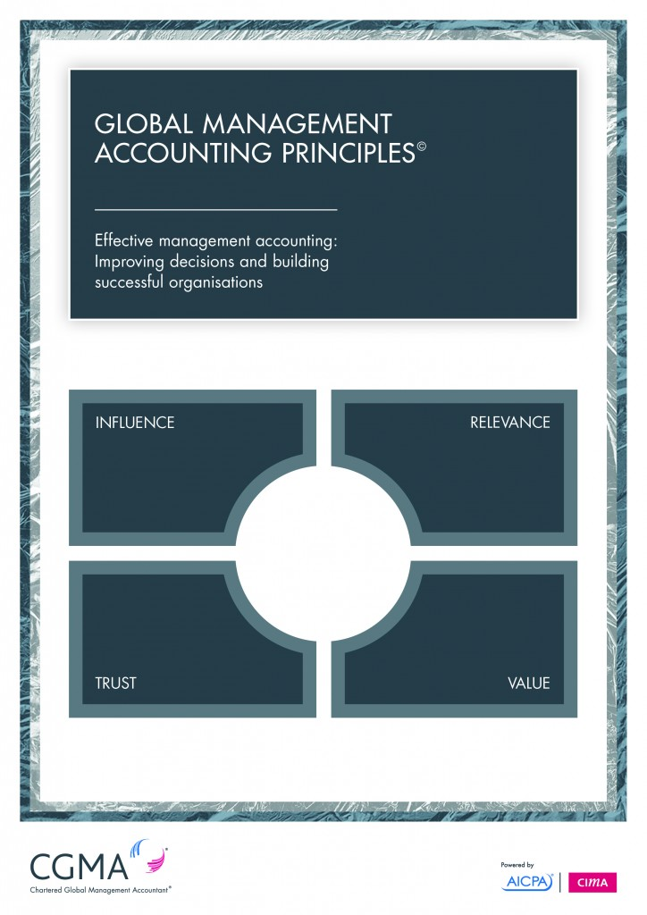 the principles of how to design an effective tax system Distribution of tax burdens various principles, political pressures, and goals can direct a government's tax policy the principle of horizontal equity assumes that persons in the same or similar positions (so far as tax purposes are such policies are generally not very effective moreover, they distort.