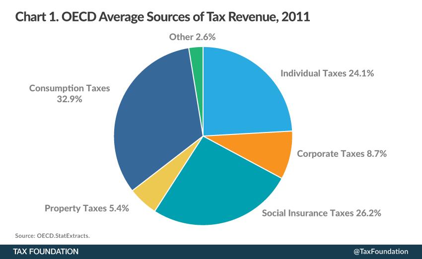 australian taxation study manual 2015