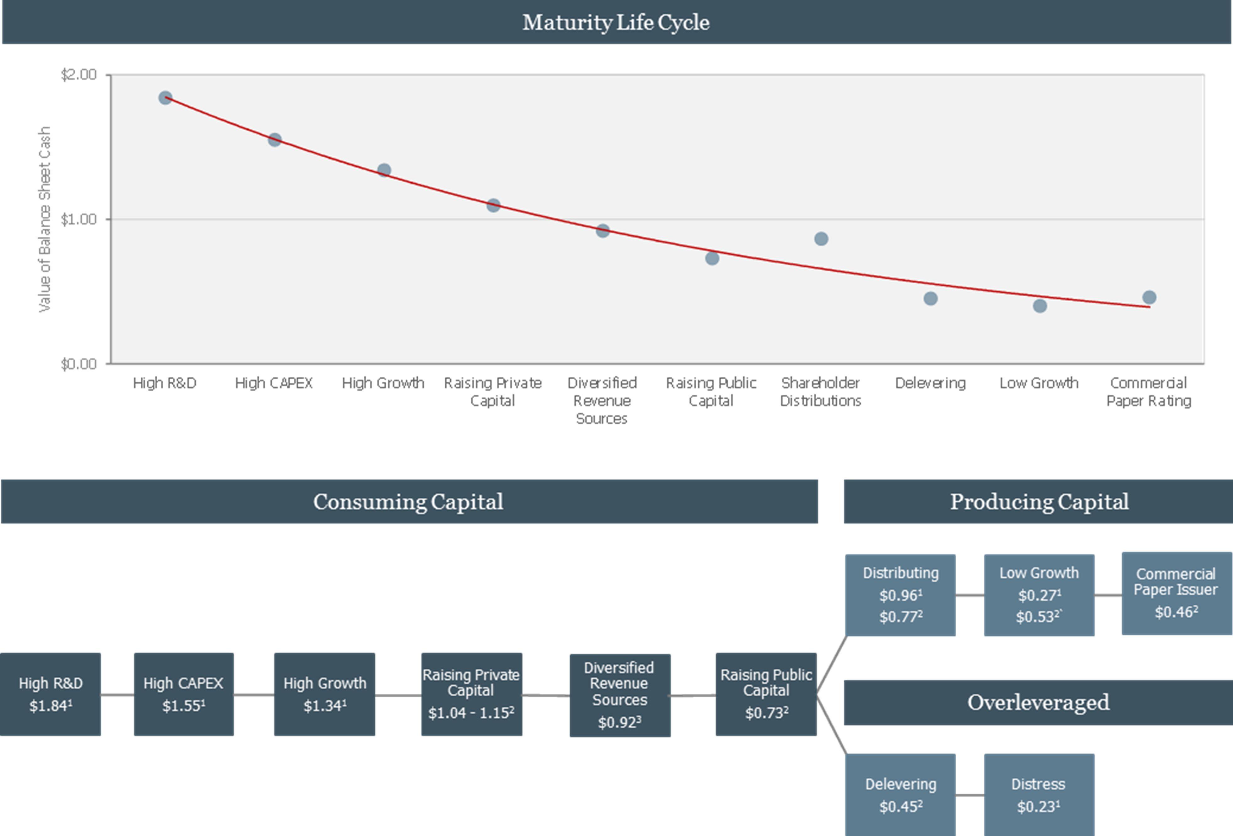 Wells Fargo Short Financial Worksheet Checks Worksheet