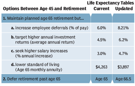 14Dec_Retirement