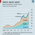 spend spend spend_economist