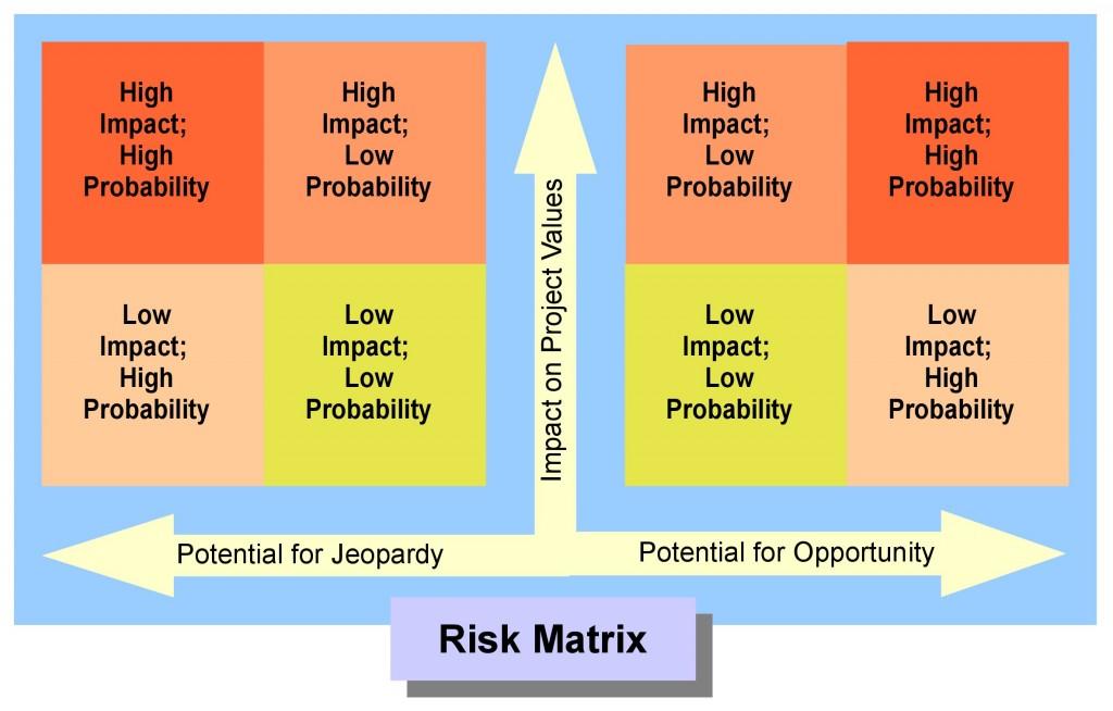 RiskMatrix-RH