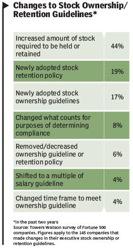 TW Stock Chart