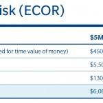 18456 Chart for CFO.com 06-2015_v1
