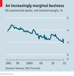 economist_banks