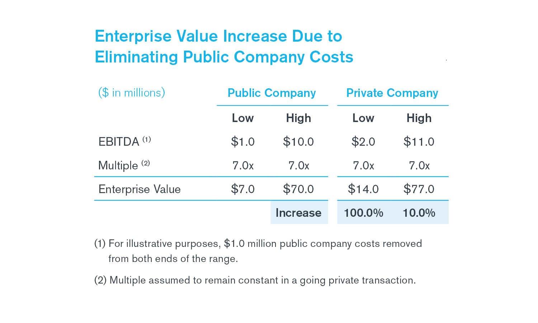 small_public_company_article_charts_v03