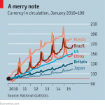 Economist Bank Run
