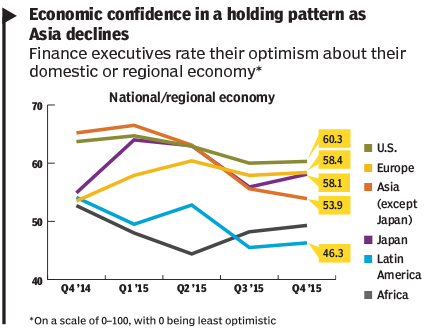 business confidence 16Feb_Outlook_p44a