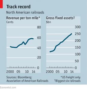 Trackrecord_economist