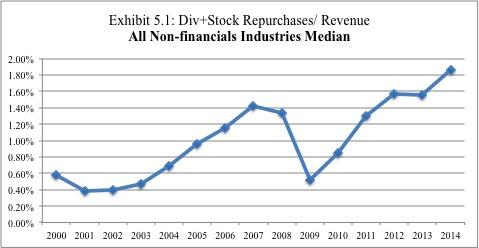 Exhibit5.1 Div+Stock Rep_Rev
