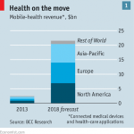 healthontheMOVE