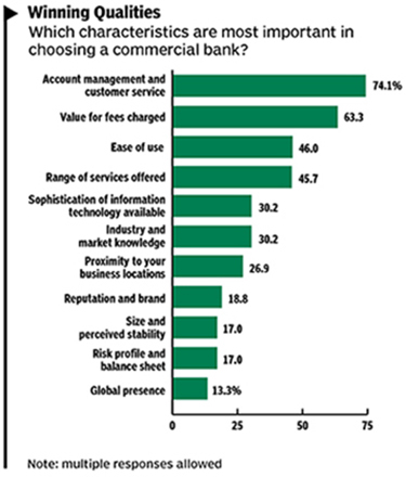 16Nov_BankSurvey_p43v3