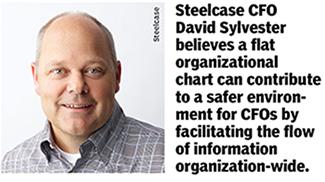 16Dec_Accountability_Sylvester
