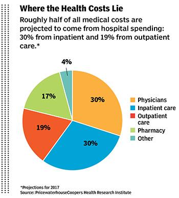17Jun_Healthcare_Chart1