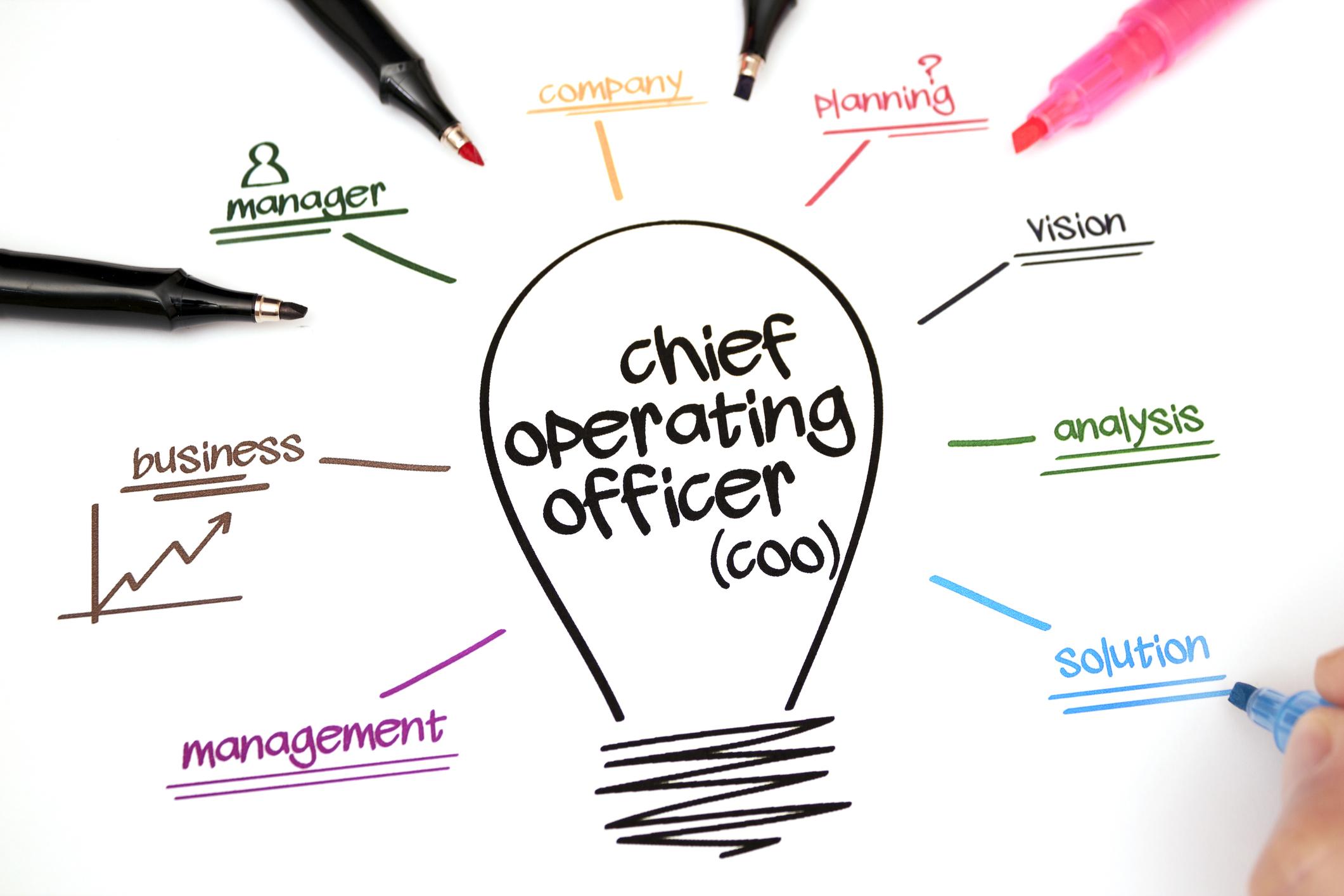 COO là gì và vị trí COO trong một doanh nghiệp có quan trọng không